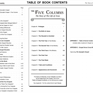 The Synoptic Gospel - FIVE COLUMN - Table of Book Contents