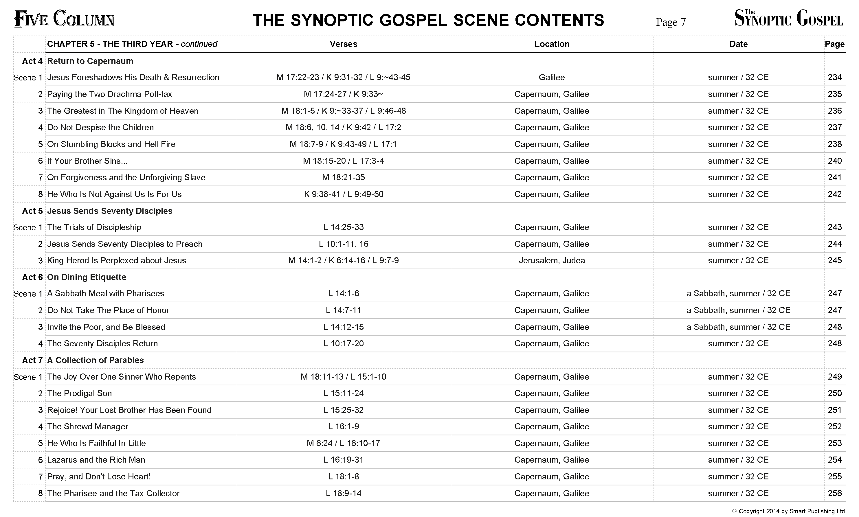 The Synoptic Gospel - Scene Contents - Chapter 5
