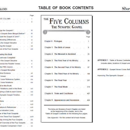 FIVE COLUMN PDF - Table of Book Contents